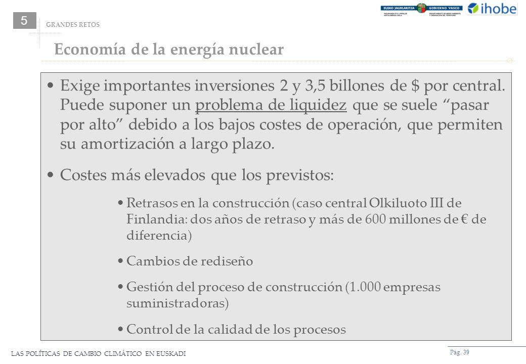 Economía de la energía nuclear