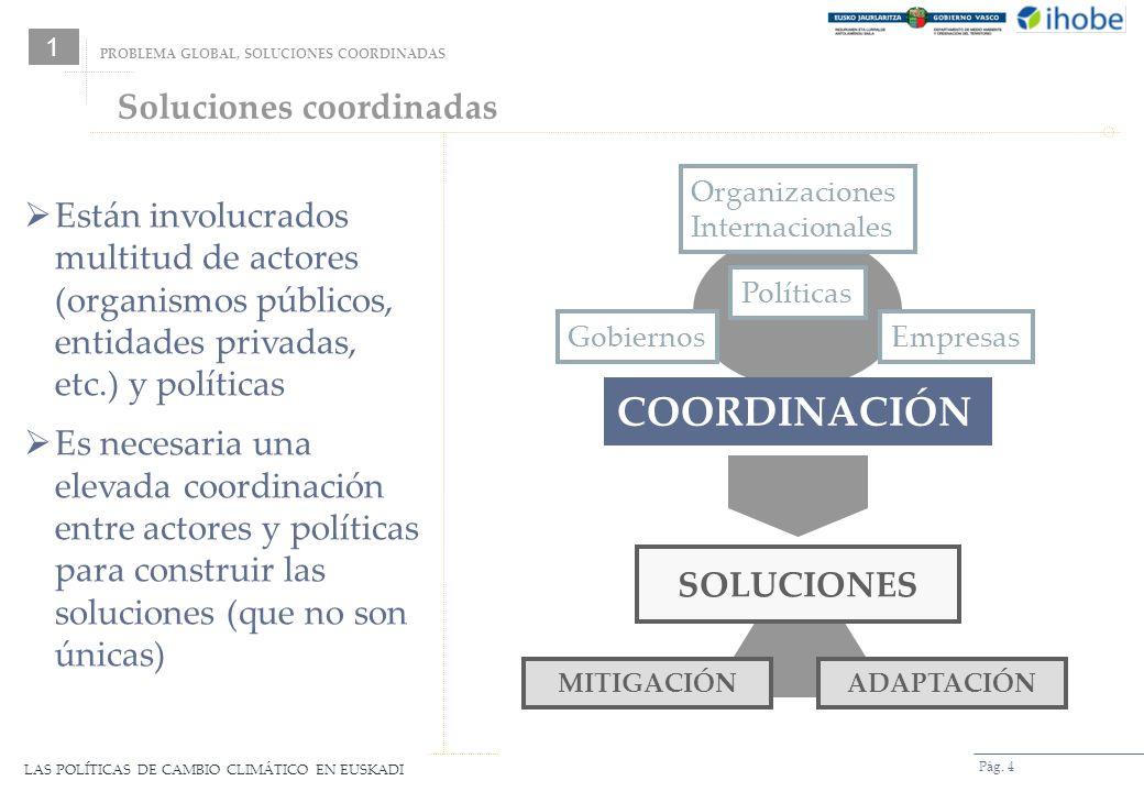 COORDINACIÓN Soluciones coordinadas