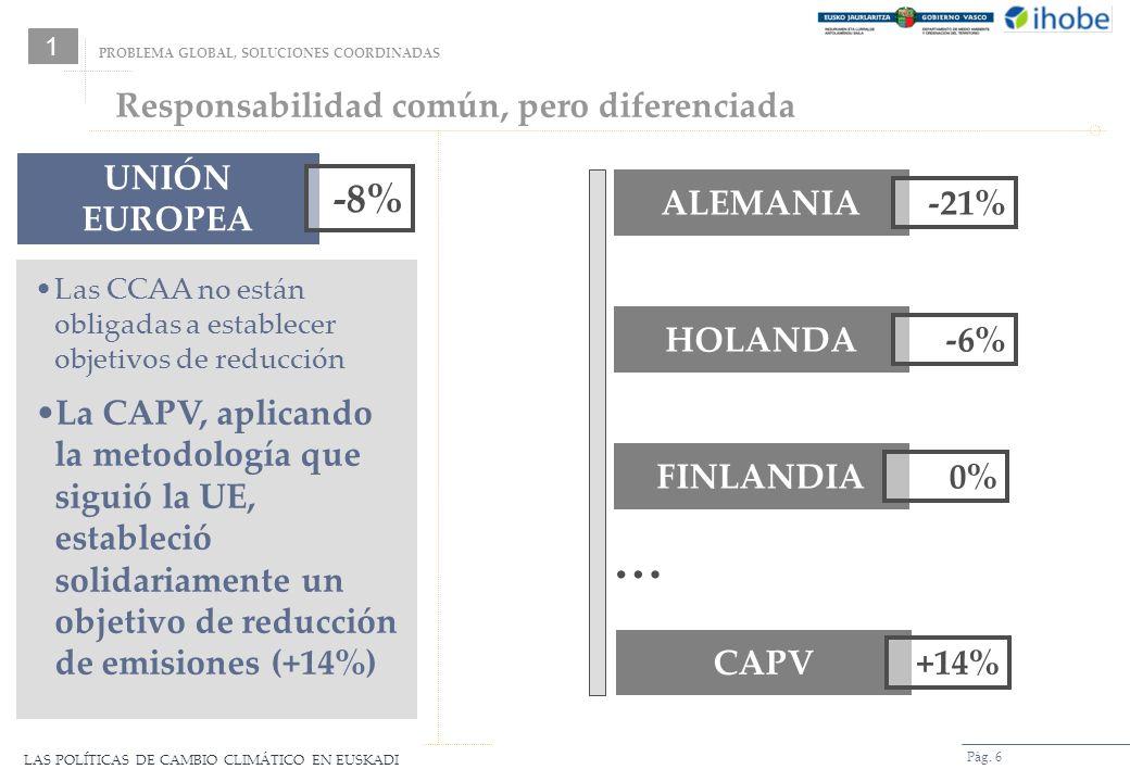 … -8% Responsabilidad común, pero diferenciada UNIÓN EUROPEA ALEMANIA