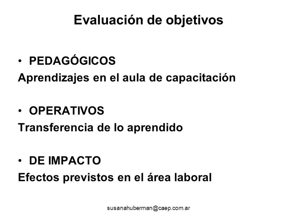 Evaluación de objetivos