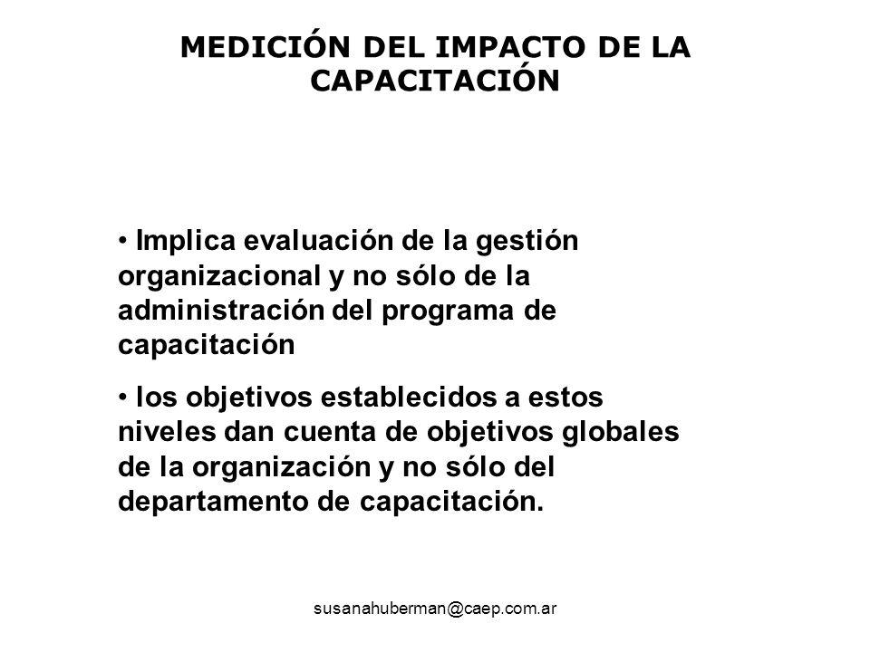 MEDICIÓN DEL IMPACTO DE LA CAPACITACIÓN