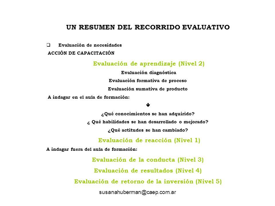 Evaluación de resultados (Nivel 4)