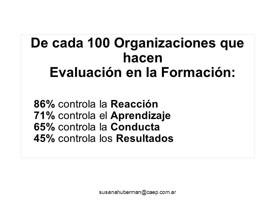 De cada 100 Organizaciones que hacen Evaluación en la Formación: