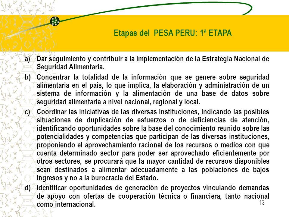Etapas del PESA PERU: 1ª ETAPA
