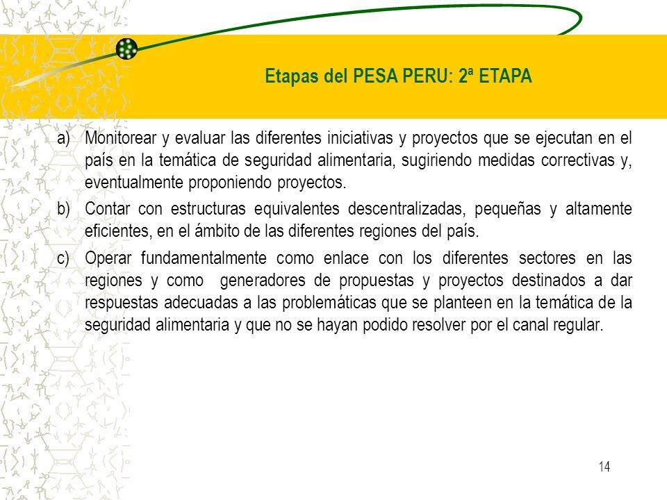 Etapas del PESA PERU: 2ª ETAPA