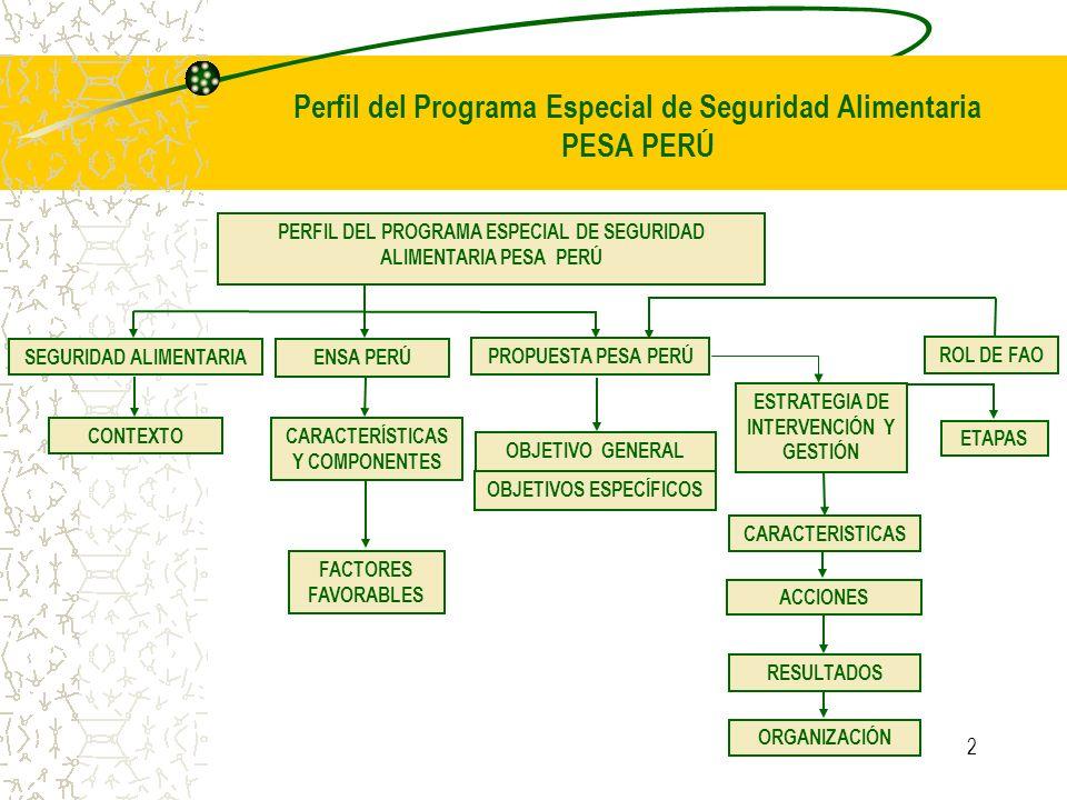 Perfil del Programa Especial de Seguridad Alimentaria PESA PERÚ