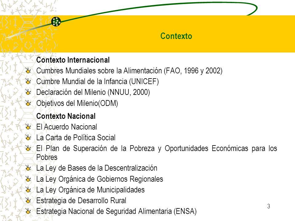 Contexto Contexto Internacional
