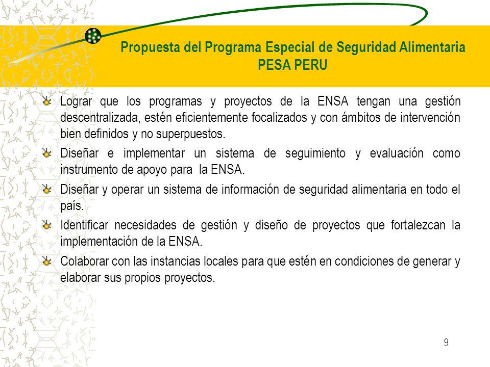 Propuesta del Programa Especial de Seguridad Alimentaria