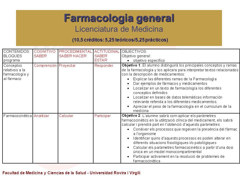 Farmacologia general Licenciatura de Medicina (10,5 créditos: 5,25 teóricos/5,25 prácticos)