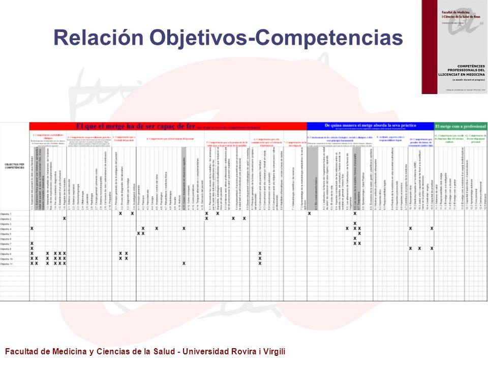 Relación Objetivos-Competencias