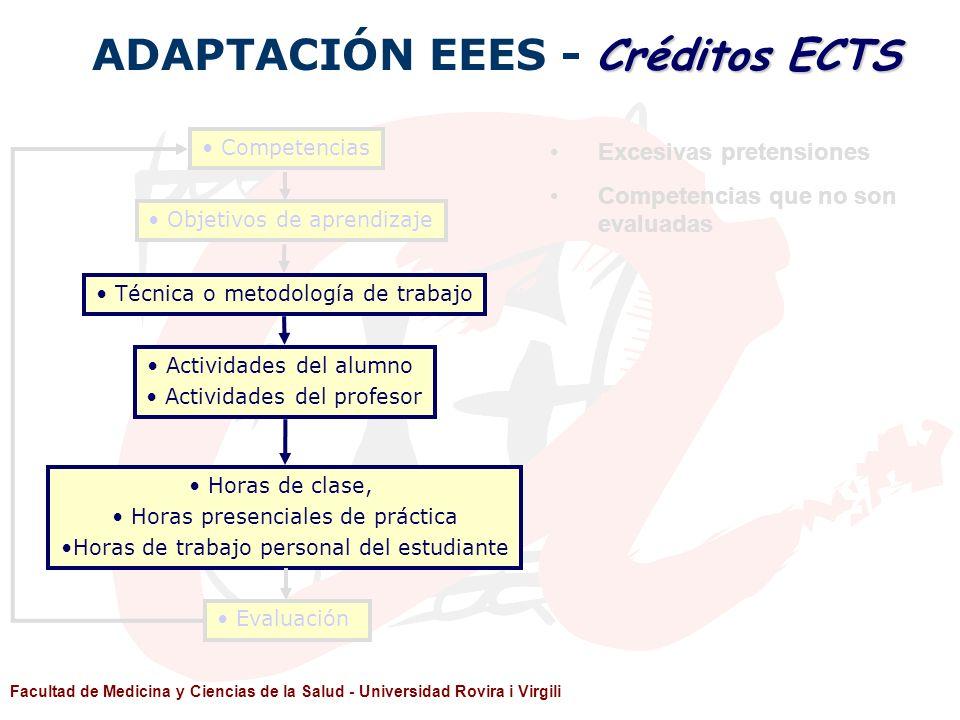 ADAPTACIÓN EEES - Créditos ECTS