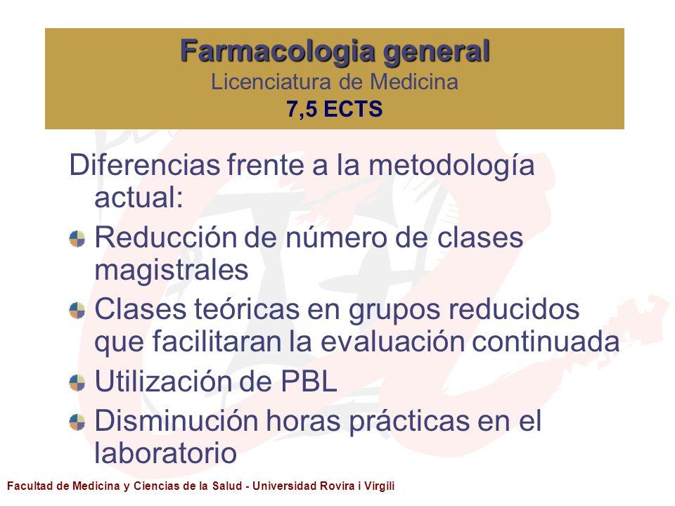 Farmacologia general Licenciatura de Medicina 7,5 ECTS