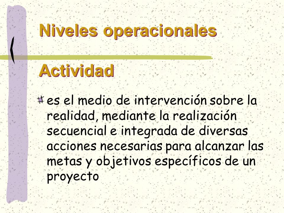 Niveles operacionales Actividad