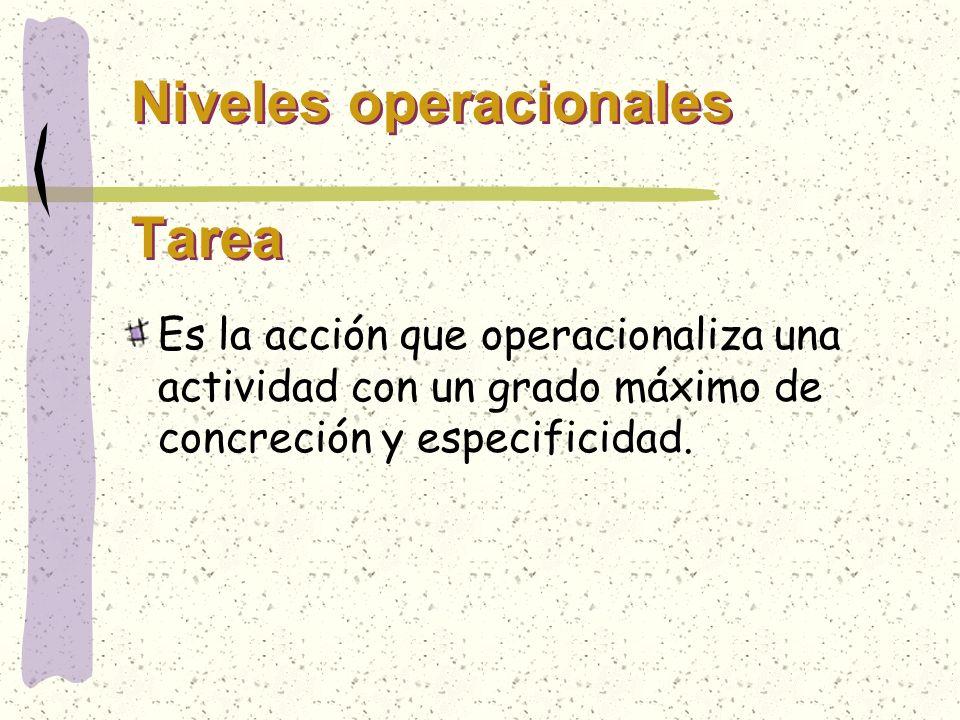 Niveles operacionales Tarea