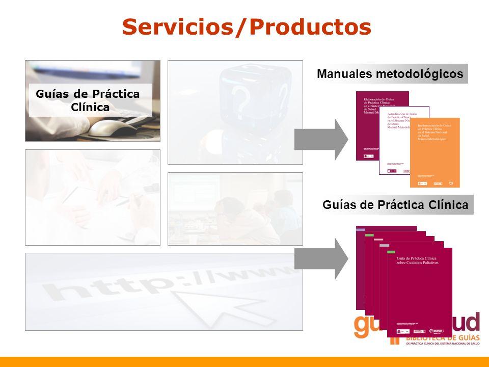 Servicios/Productos Manuales metodológicos Guías de Práctica Clínica