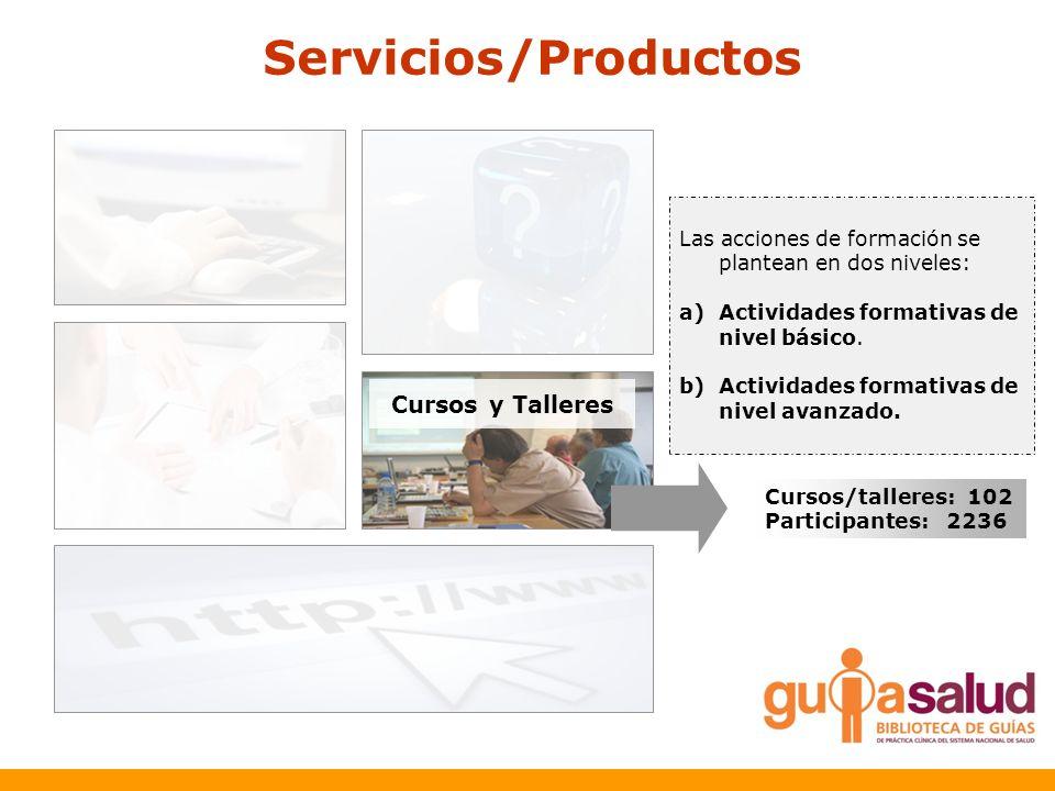 Servicios/Productos Cursos y Talleres