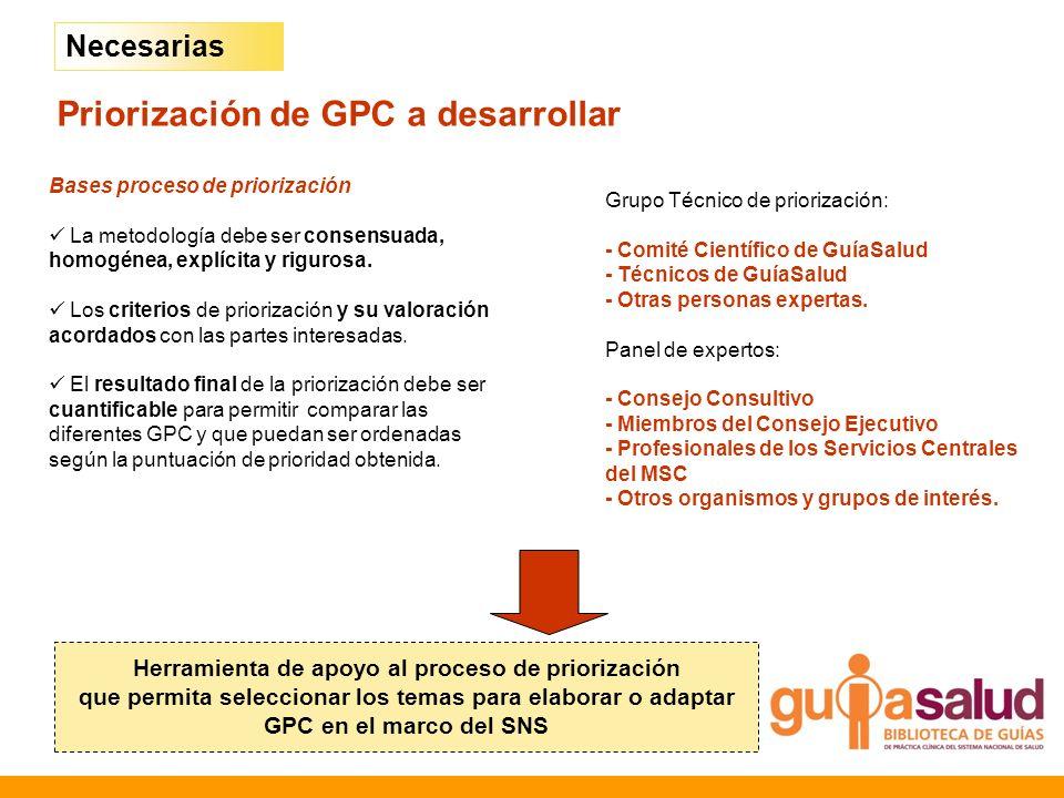 Priorización de GPC a desarrollar