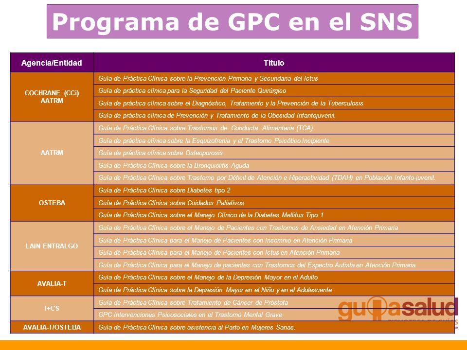 Programa de GPC en el SNS