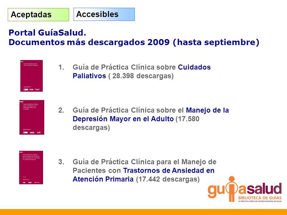 Documentos más descargados 2009 (hasta septiembre)