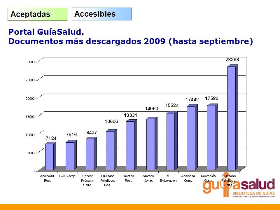 Aceptadas Accesibles Portal GuíaSalud. Documentos más descargados 2009 (hasta septiembre)