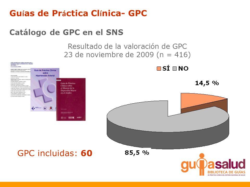 Resultado de la valoración de GPC