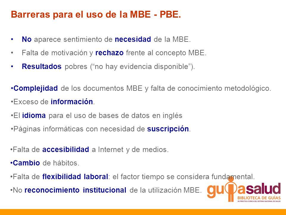 Barreras para el uso de la MBE - PBE.