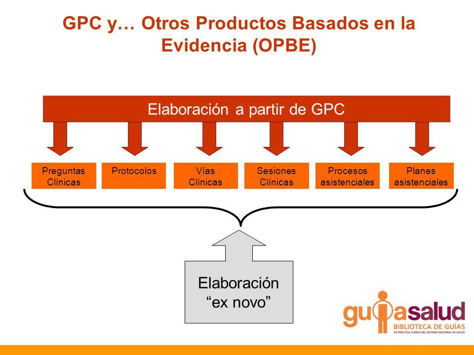 GPC y… Otros Productos Basados en la Evidencia (OPBE)