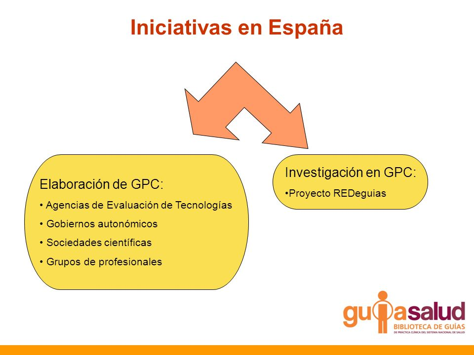 Iniciativas en España Investigación en GPC: Elaboración de GPC: