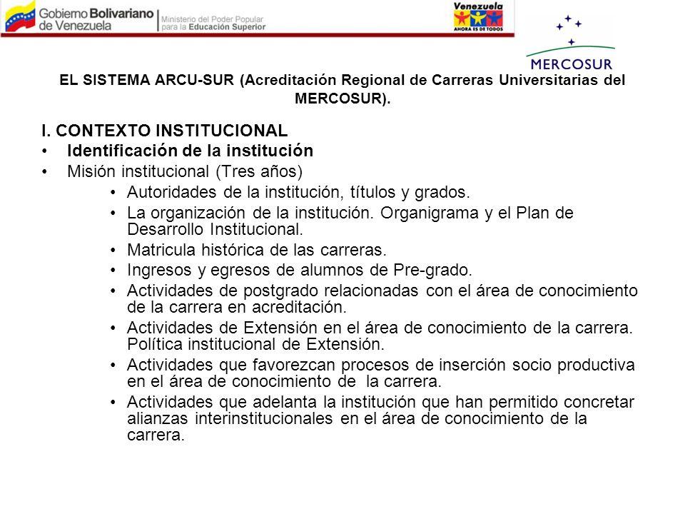 I. CONTEXTO INSTITUCIONAL Identificación de la institución
