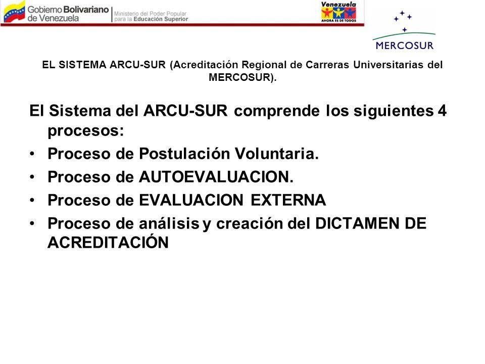 El Sistema del ARCU-SUR comprende los siguientes 4 procesos: