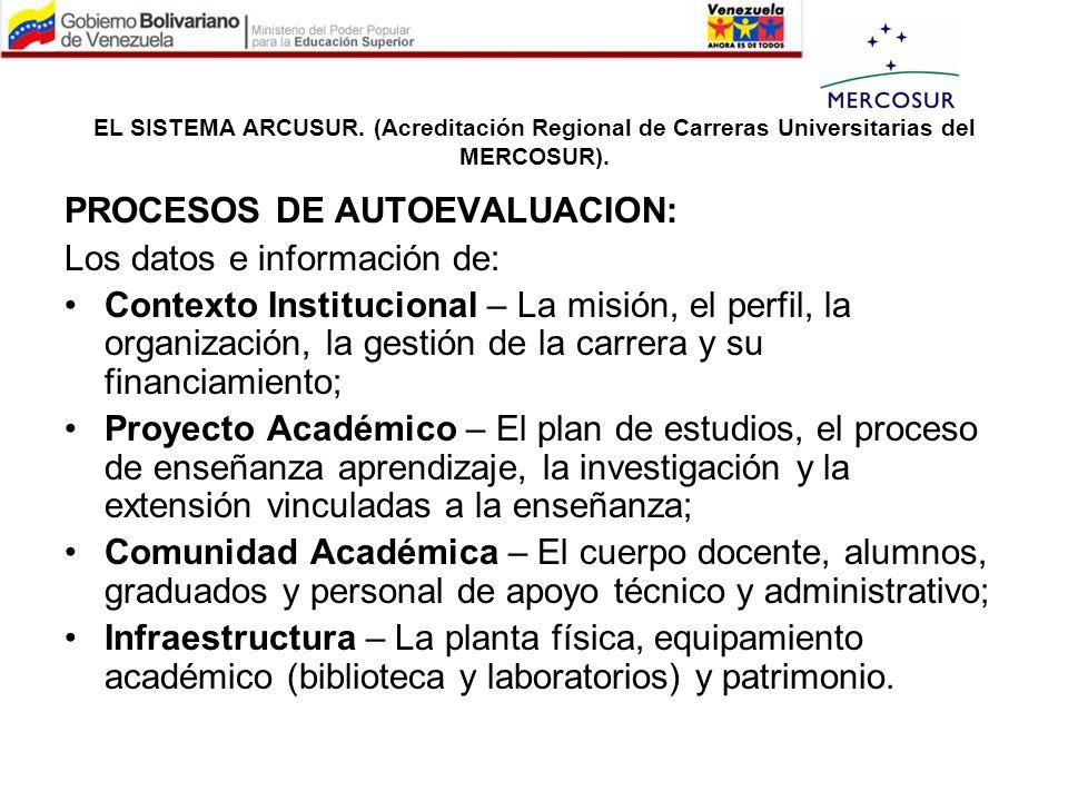 PROCESOS DE AUTOEVALUACION: Los datos e información de: