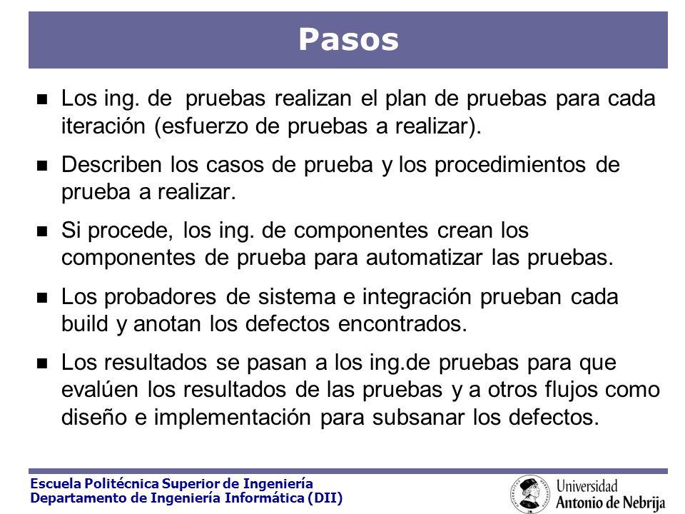 Pasos Los ing. de pruebas realizan el plan de pruebas para cada iteración (esfuerzo de pruebas a realizar).