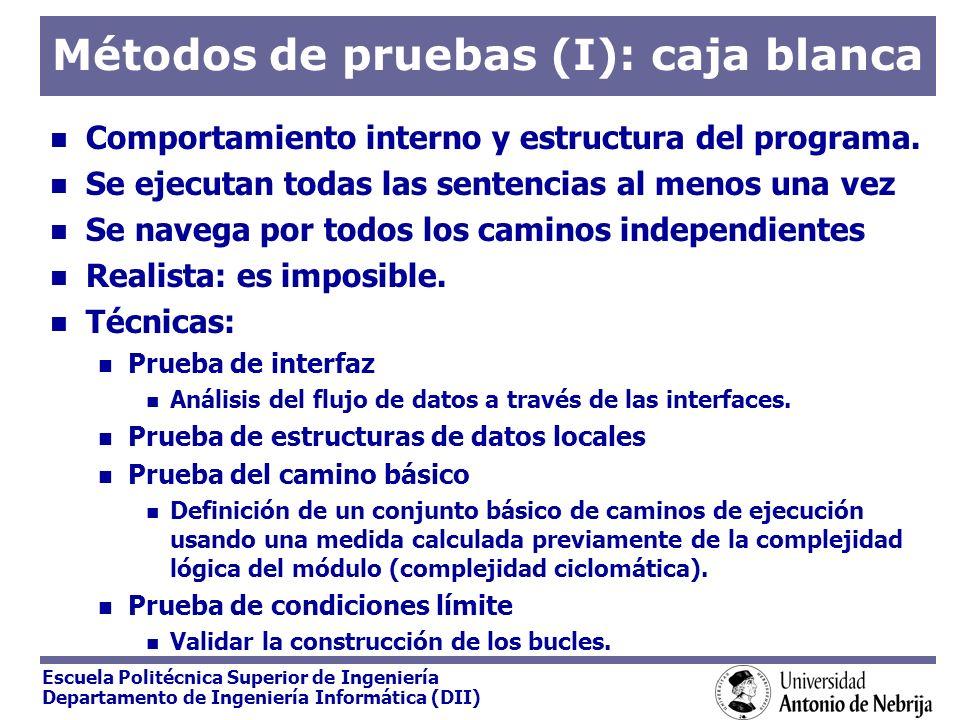 Métodos de pruebas (I): caja blanca