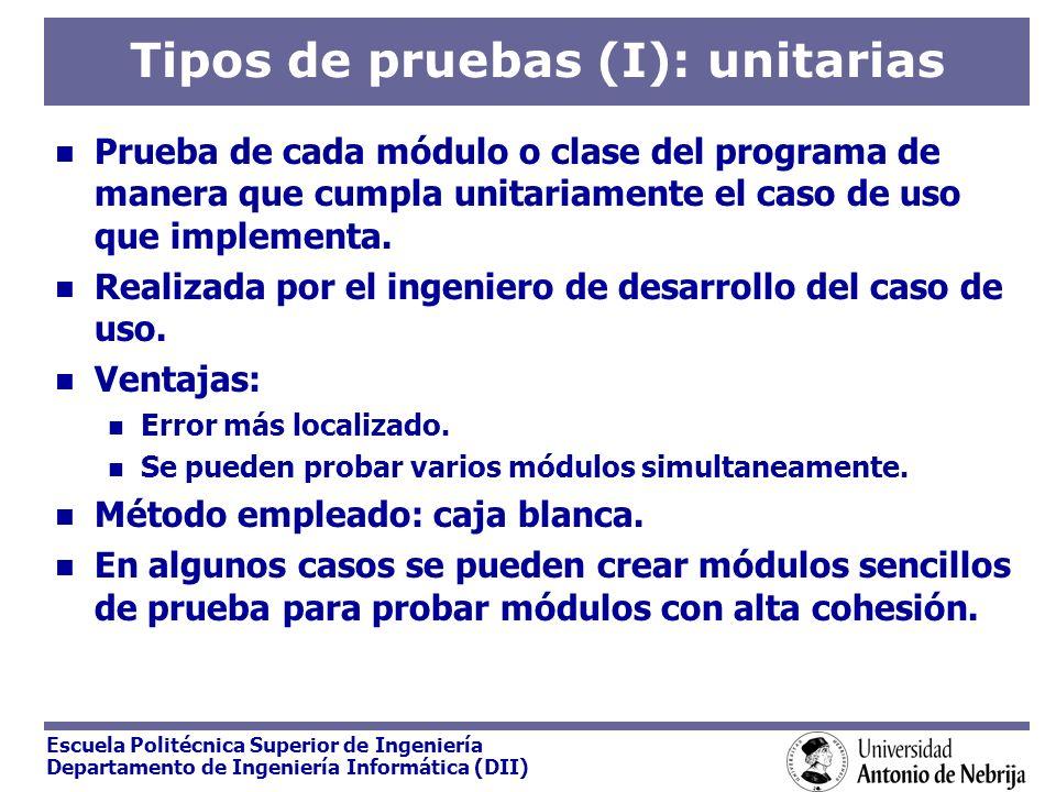 Tipos de pruebas (I): unitarias