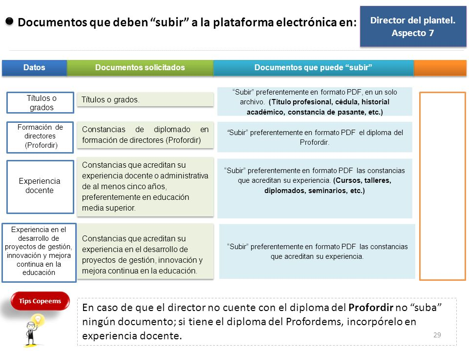 Documentos solicitados Documentos que puede subir