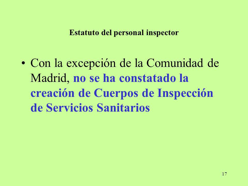 Estatuto del personal inspector