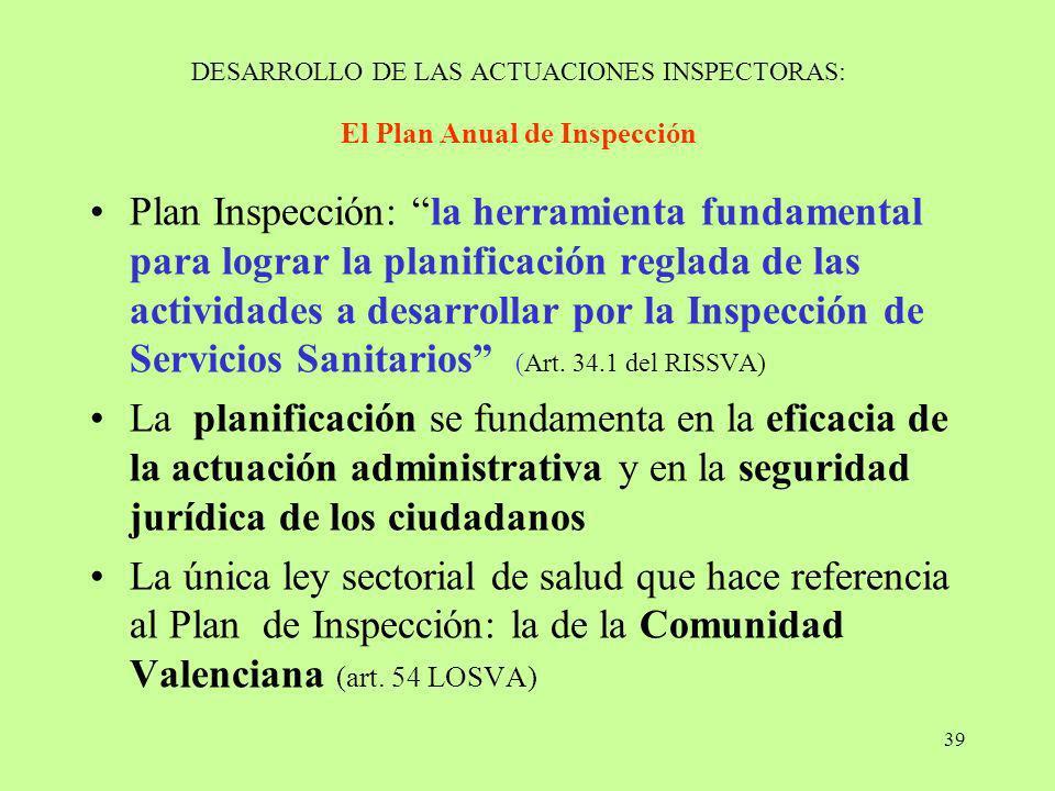 DESARROLLO DE LAS ACTUACIONES INSPECTORAS: El Plan Anual de Inspección