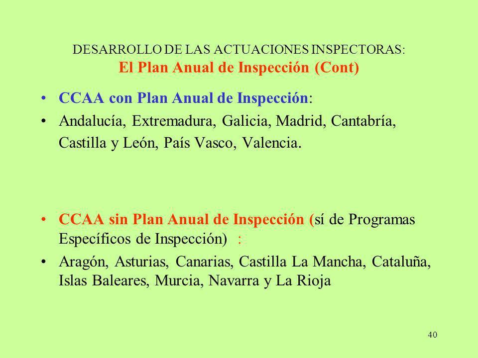 CCAA con Plan Anual de Inspección: