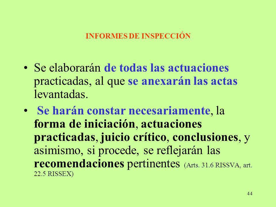 INFORMES DE INSPECCIÓN