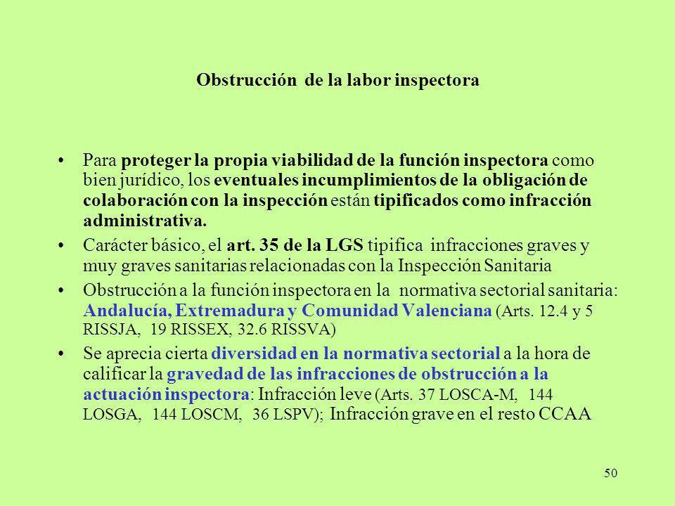 Obstrucción de la labor inspectora