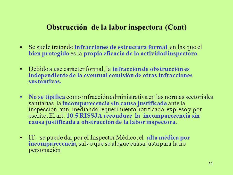 Obstrucción de la labor inspectora (Cont)