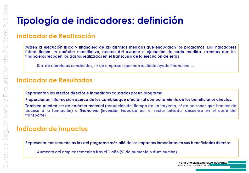 Tipología de indicadores: definición