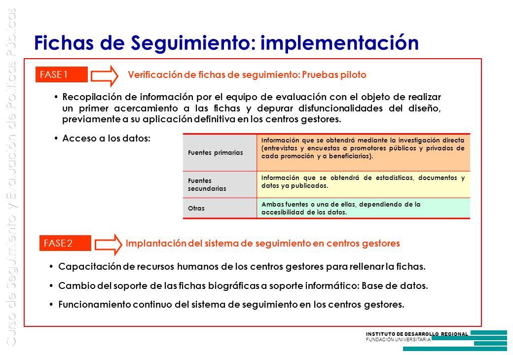 Fichas de Seguimiento: implementación