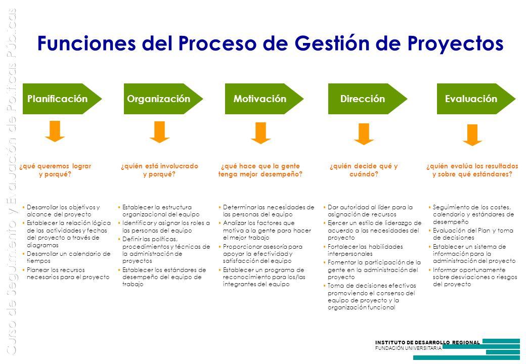 Funciones del Proceso de Gestión de Proyectos