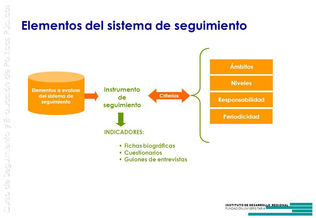 Elementos del sistema de seguimiento
