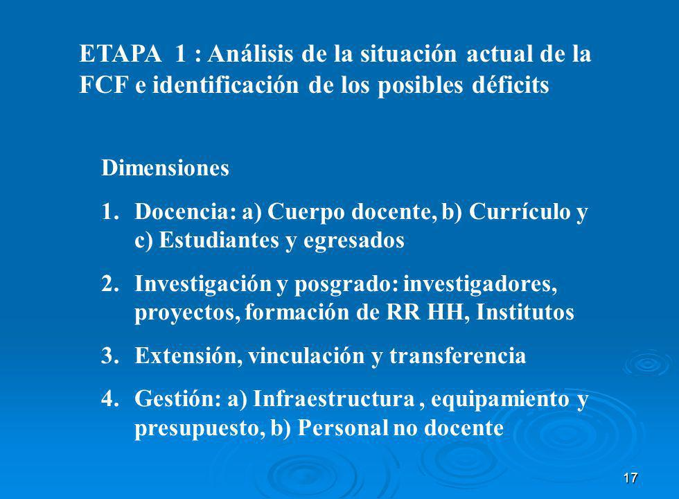 ETAPA 1 : Análisis de la situación actual de la FCF e identificación de los posibles déficits