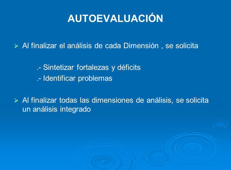AUTOEVALUACIÓN Al finalizar el análisis de cada Dimensión , se solicita. .- Sintetizar fortalezas y déficits.