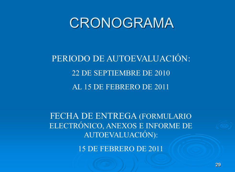 PERIODO DE AUTOEVALUACIÓN: