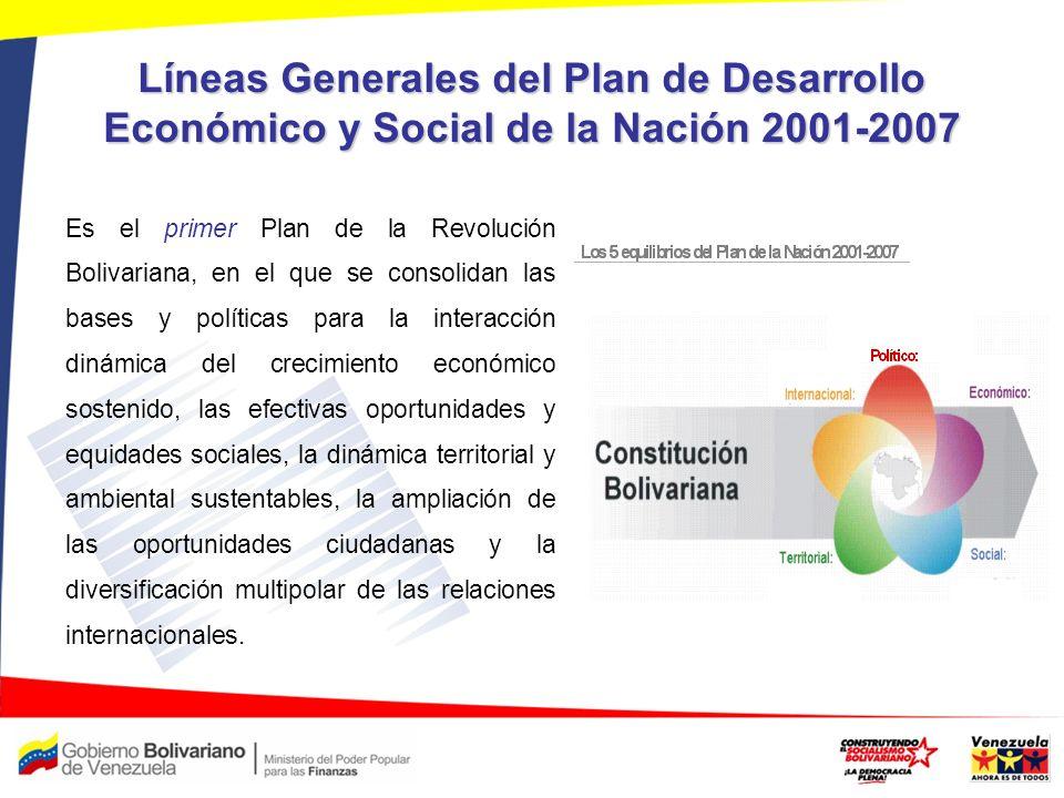 Líneas Generales del Plan de Desarrollo Económico y Social de la Nación 2001-2007