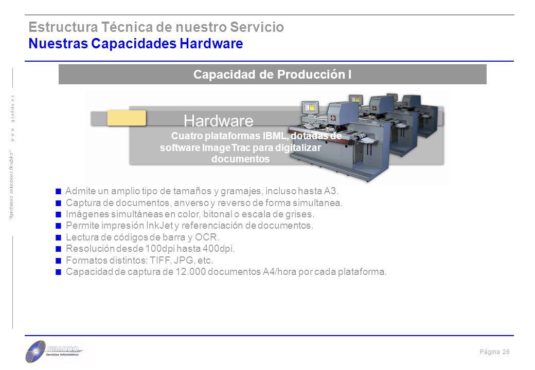 Capacidad de Producción I